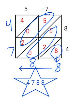 final answer lattice multiplication