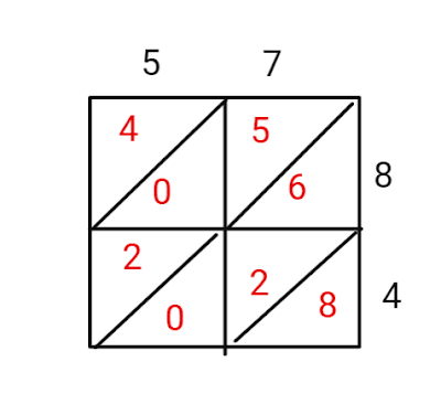 third step for lattice multiplcation