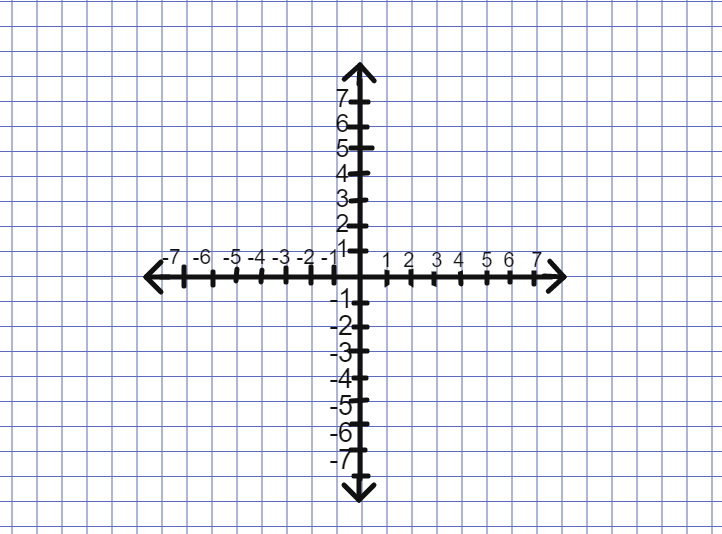 coordinate graph system